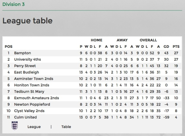 1sts-table